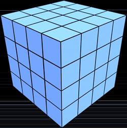 Den gnostiske kubus
